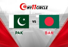 Pakistan vs Bangladesh, 1st Test: Match Prediction