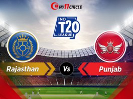 Rajasthan-vs-Punjab Indian T20 League: Match prediction