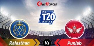 Rajasthan-vs-Punjab Indian T20 League: Match prediction