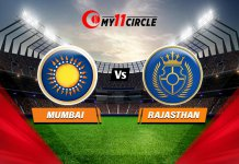 Mumbai vs Rajasthan, Match Prediction