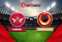Punjab vs Bangalore Match prediction