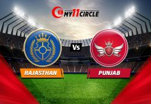Rajasthan vs Punjab, Indian T20 League