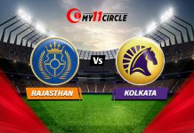 Rajasthan vs Kolkata Match Prediction