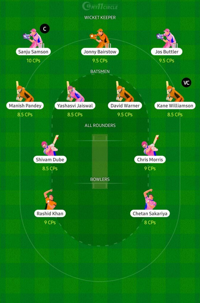 Fantasy Cricket Team for Today's Match