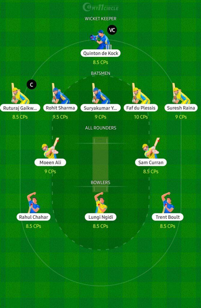 Fantasy Cricket Team for Today's Mumbai Vs Chennai Match