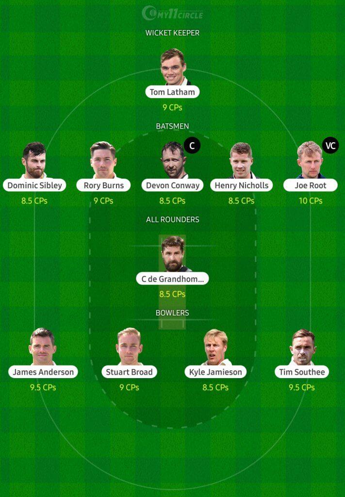 Fantasy Cricket Team for England vs New Zealand, 2nd Test
