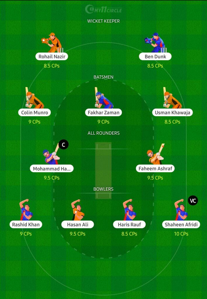 Fantasy Cricket Team for Lahore vs Islamabad Match