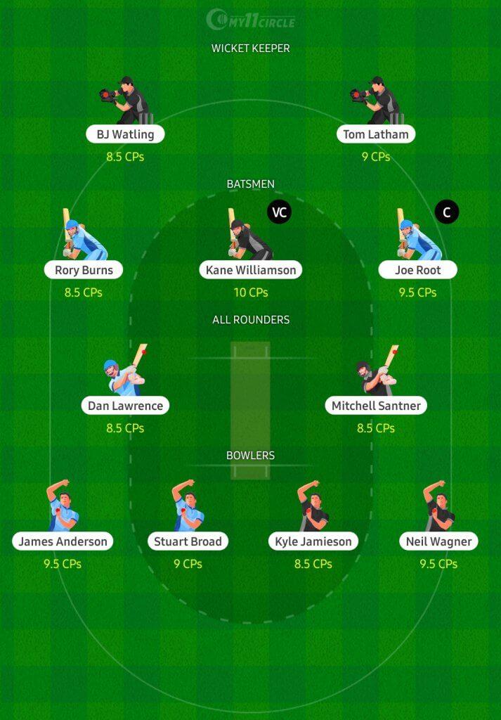 Fantasy Cricket Team for England vs New Zealand