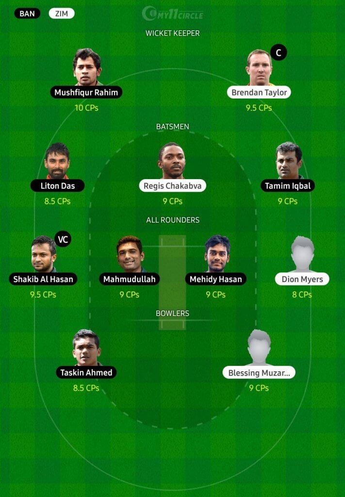 Zimbabwe vs Bangladesh Test Fantasy Cricket Team