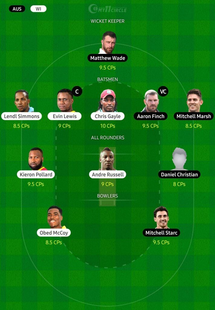 West Indies vs Australia, 1st T20I Fantasy Cricket Team