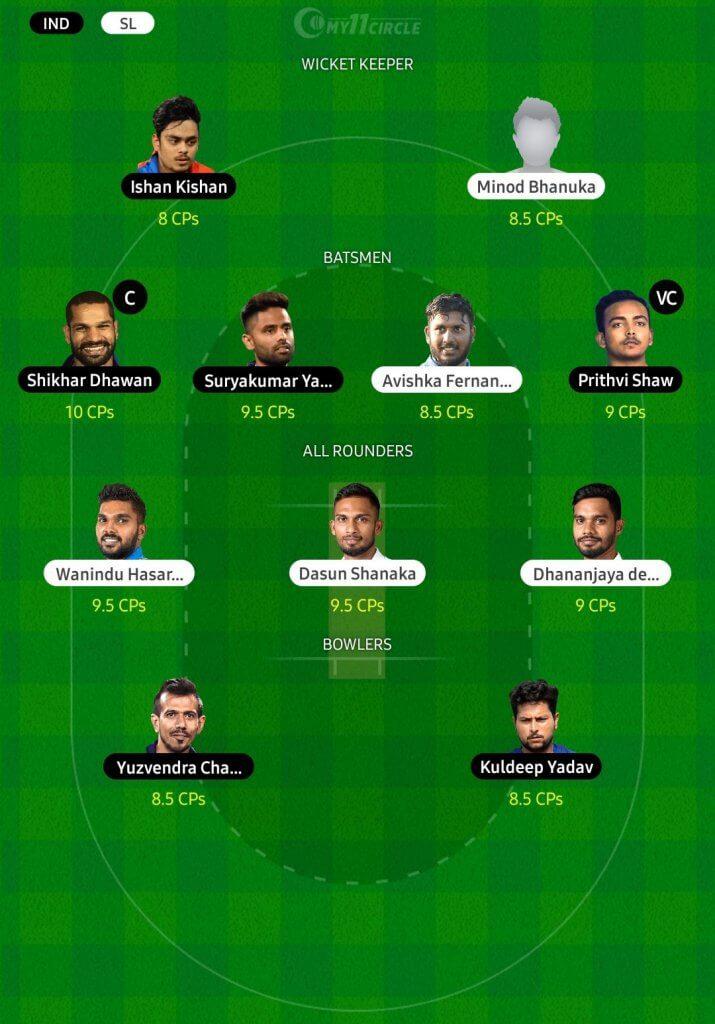 Sri Lanka vs India, 2nd ODI Match Prediction