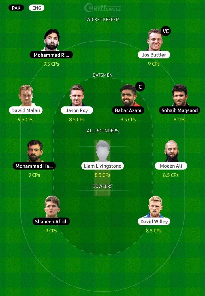 England vs Pakistan, 3rd T20I Fantasy Cricket Team