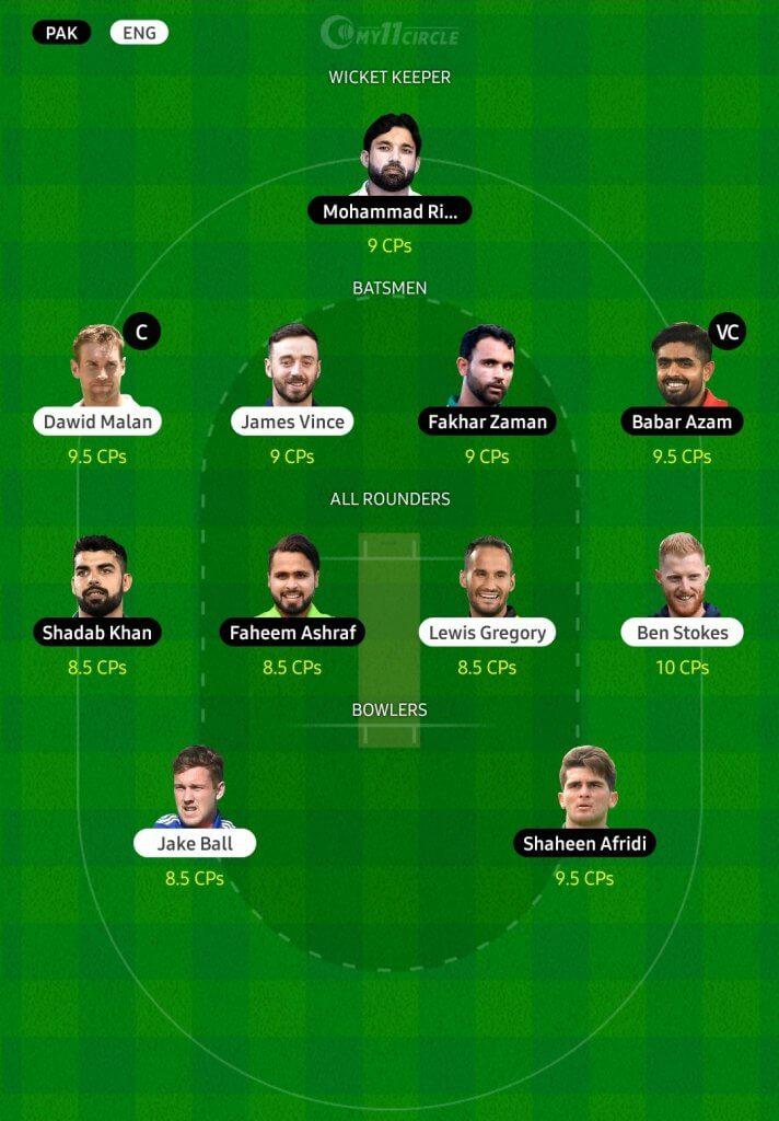 England vs Pakistan, 1st ODI Fantasy Cricket Team