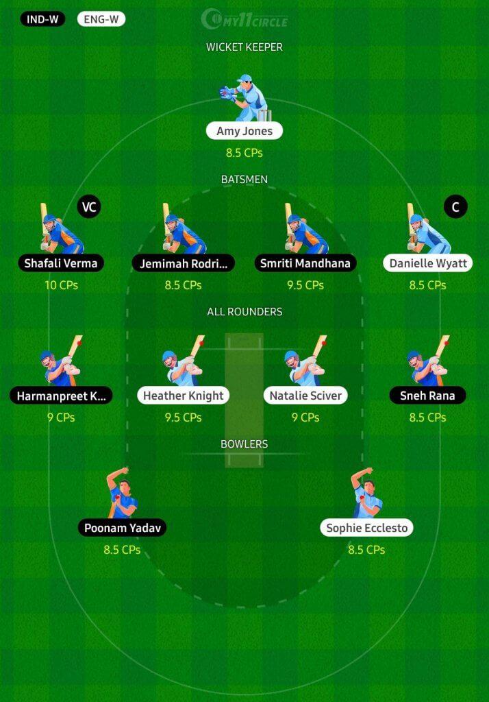 England Women vs India Women, 1st T20I Fantasy Cricket Team
