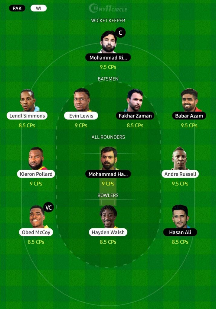 Fantasy Cricket Team for West Indies vs Pakistan, 1st T20I