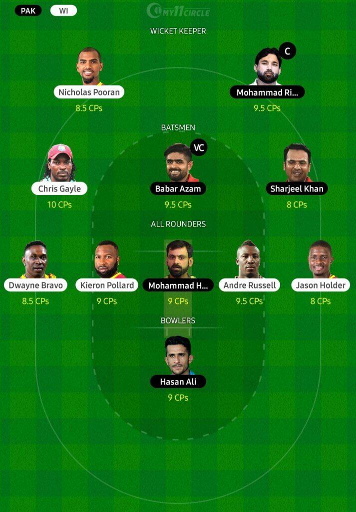West Indies vs Pakistan, 4th T20I Fantasy Team