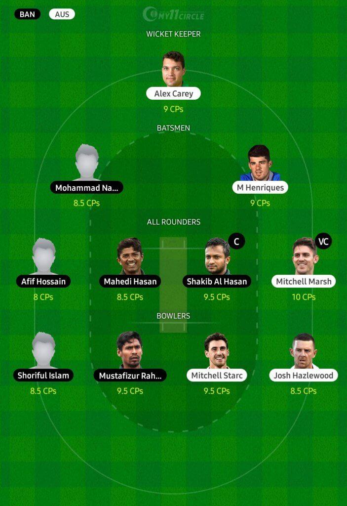 Bangladesh vs Australia, 3rd T20I Fantasy Cricket Team