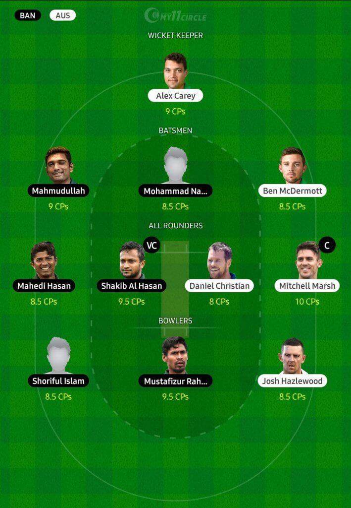 Fantasy Cricket Team for Bangladesh vs Australia, 5th T20I