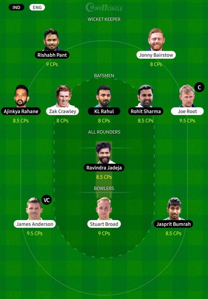 Fantasy Cricket Team for England vs India, 2nd Test