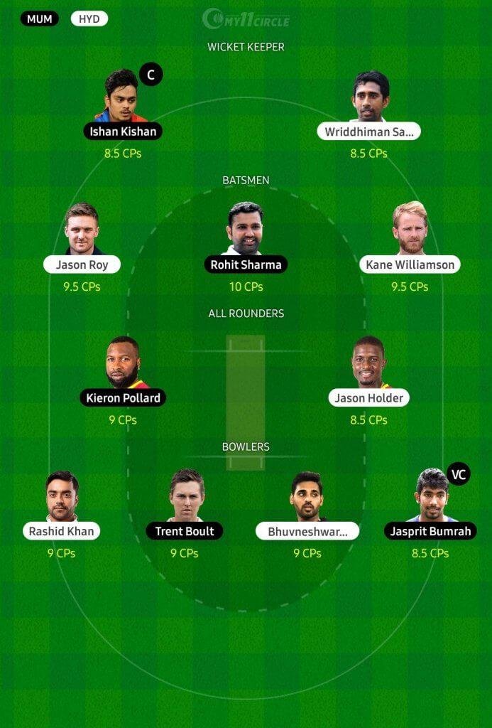 Hyderabad vs Mumbai, Indian T20 League Fantasy Cricket Team