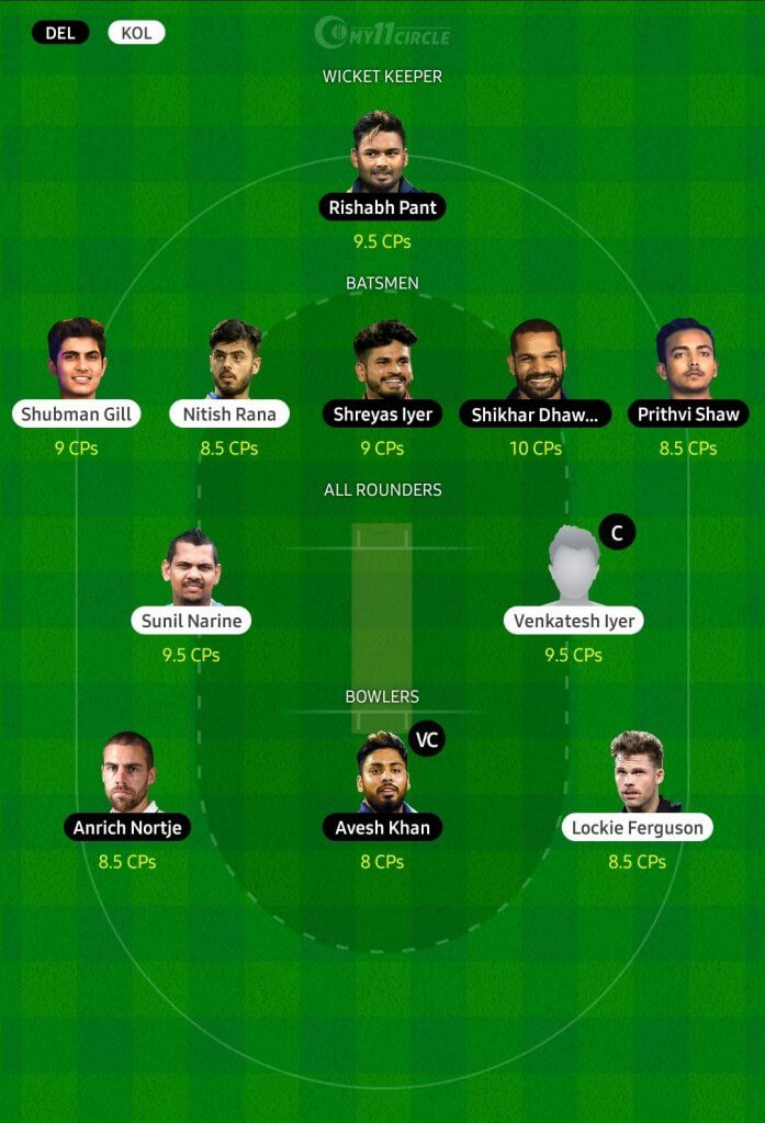 Delhi vs Kolkata, Indian T20 League Match Prediction
